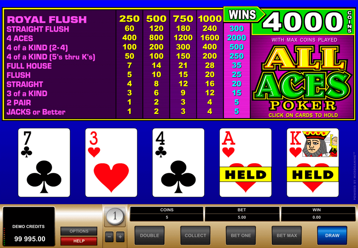 All Aces Poker Slot